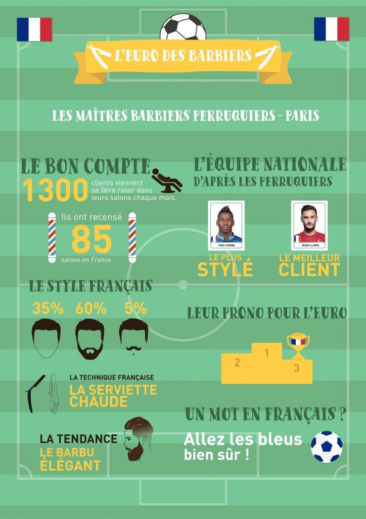 l'euro-des-barbiers---fr