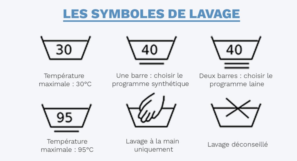 symbole étiquette lavage