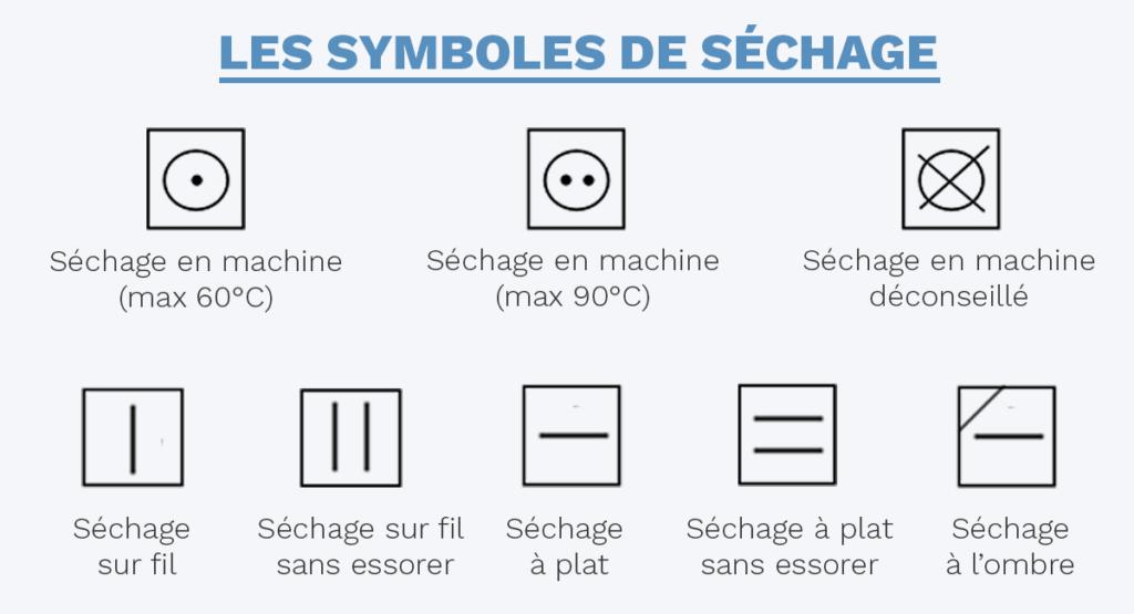 symbole séchage vêtement