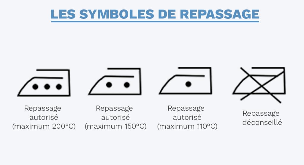 symbole repassage vêtement etiquette